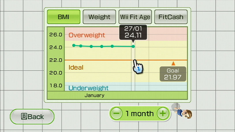 wii fit bmi tracking